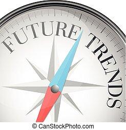 tendances, avenir, compas