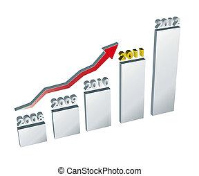 tendencia, anual, gráfico