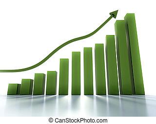 tendencia, gráfico, actuación, común, positivo