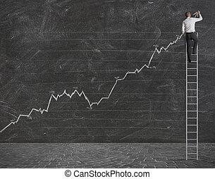 tendencia, positivo, estadístico