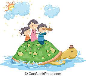 tengeri teknős, kaland
