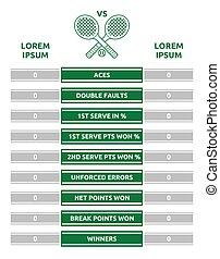 tennis, statistik, streichholz