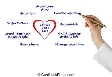 tensão, estilo vida, sugestões, livre