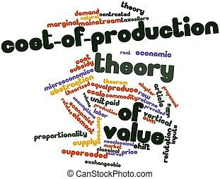 teoría, valor, cost-of-production