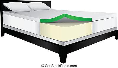 terapéutico, cama, colchón