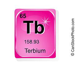 Terbium chemical element