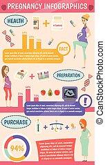 terhesség, karikatúra, infographics