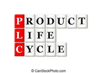 termék, életciklus
