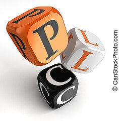 termék, eltöm, dobókocka, betűszó, élet, plc, narancs, fekete, biciklizik
