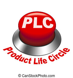 termék, ), (, gombol, élet, ábra, plc, 3, biciklizik