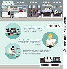 természettudós, dolgozó, alatt, laboratórium, vektor, illustration., tudomány labor, interior., fizika, oktatás, concept.