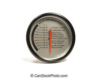 termómetro de carne