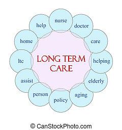 terme, concept, mot, long, soin, circulaire