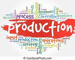 termelés, szó, felhő