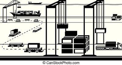 terminal, ładunek, zautomatyzowany