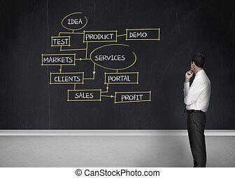 terminy, handlowy, patrząc, biznesmen, zamyślony