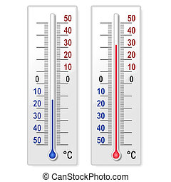 termometri, set