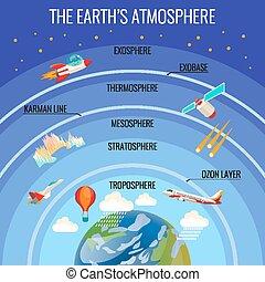 terra, atmosfera, estrutura, com, nuvens, e, vário, voando,...