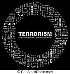 TERRORISM. Background concept wordcloud illustration. Print concept word cloud. Graphic collage.