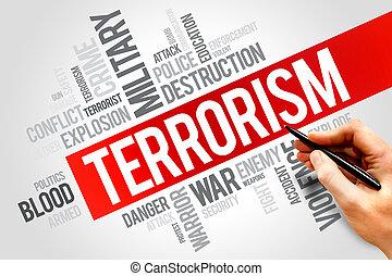 Terrorism word cloud concept