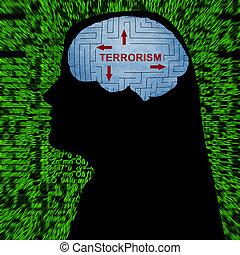 terrorismo, mente