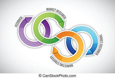 terugkoppeling, cyclus, illustratie, ontwerp
