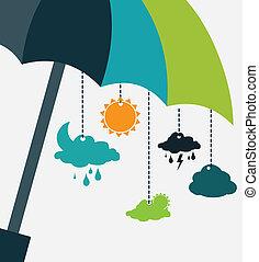 tervezés, időjárás