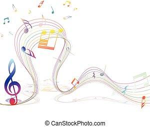 tervezés, zenés