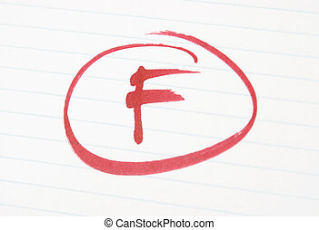 Test Grade - An F is given to a student for poor work.
