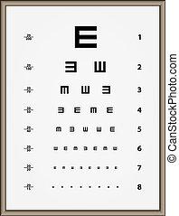 test, vector, oog diagram, snellen