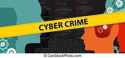testa, codice, cyber, crimine, fonte, sicurezza