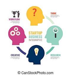 testa piana, concetto, affari, avvio, icons., forma, vettore, disegno, illustrazione, presentazione