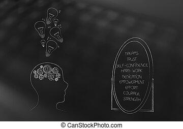 testa, suo, elenco, mente, idee, emozioni, gearwheel, persona, sopra, specchio, positivo, staring