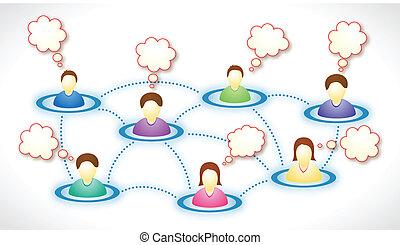 testo, nubi, rete, membri, sociale
