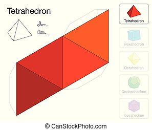 Tetrahedron platonic solid template. Paper model of a tetrahedron, one of five platonic solids, to make a three-dimensional handicraft work out of the red triangle net.