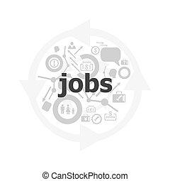 Text jobs on digital screen, social concept