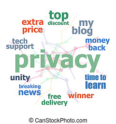 Text Privacy. Security concept