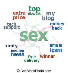 Text sex. Social concept . Word cloud collage. Background with lines and circles