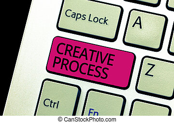 Text sign showing Creative Process. Conceptual photo act of making new connections between old ideas Unique