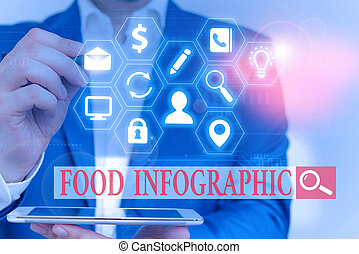 Text sign showing Food Infographic. Conceptual photo visual image such as diagram used to represent information.