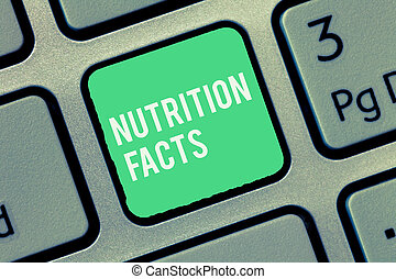 Text sign showing Nutrition Facts. Conceptual photo Detailed information about the nutrients of the food