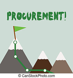 Text sign showing Procurement. Conceptual photo Procuring Purchase of equipment and supplies Three Mountains with Hiking Trail and White Snowy Top with Flag on One Peak.