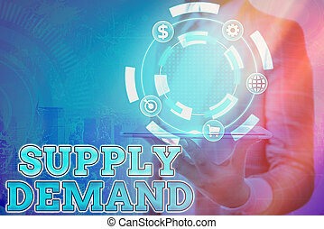 Text sign showing Supply Demand. Conceptual photo Relationship between the amounts available and wanted.