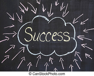 "Text "" Success "" on blackboard with"