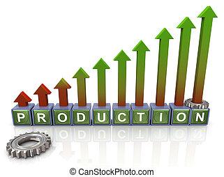 texte, production, engrenages, 3d