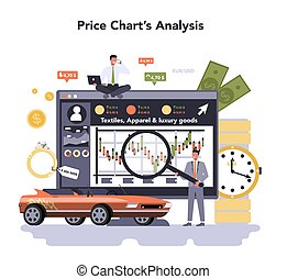 Textile, apparel, footwear and luxury goods production online service or platform. Price chart analysis. Isolated flat vector illustration