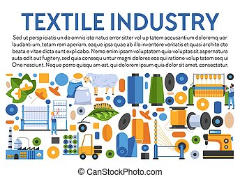 Textile industry banner with icons collection and text - ...