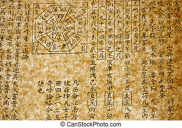 texto, histórico, Chinês