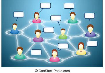 texto, nubes, red, miembros, social