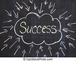 """texto, """", sucesso, """", ligado, quadro-negro, com"""